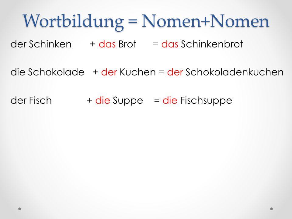 Wortbildung = Nomen+Nomen der Schinken + das Brot = das Schinkenbrot die Schokolade + der Kuchen = der Schokoladenkuchen der Fisch + die Suppe = die F