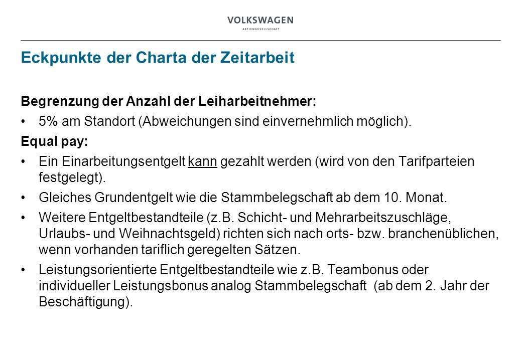 Eckpunkte der Charta der Zeitarbeit Begrenzung der Anzahl der Leiharbeitnehmer: 5% am Standort (Abweichungen sind einvernehmlich möglich).
