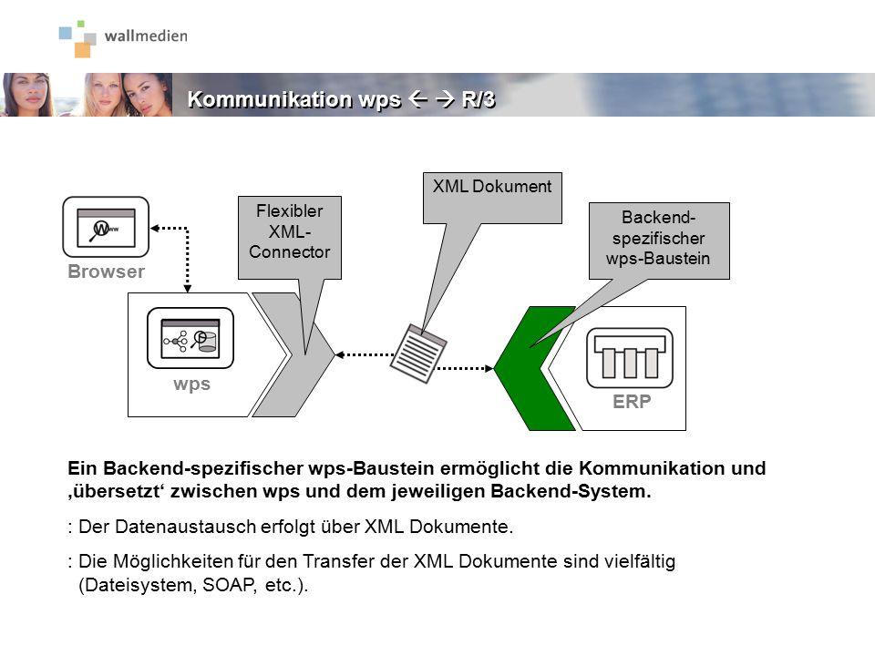 Browser wps Flexibler XML- Connector ERP Backend- spezifischer wps-Baustein Ein Backend-spezifischer wps-Baustein ermöglicht die Kommunikation und 'üb