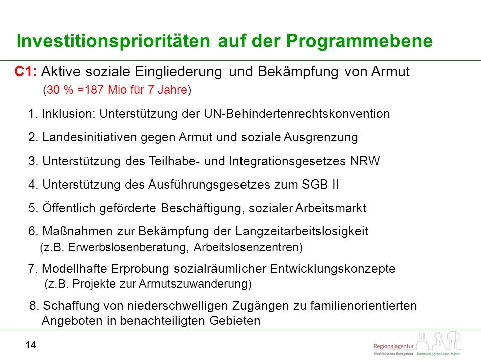 14 Investitionsprioritäten auf der Programmebene C1: Aktive soziale Eingliederung und Bekämpfung von Armut (30 % =187 Mio für 7 Jahre) 1.