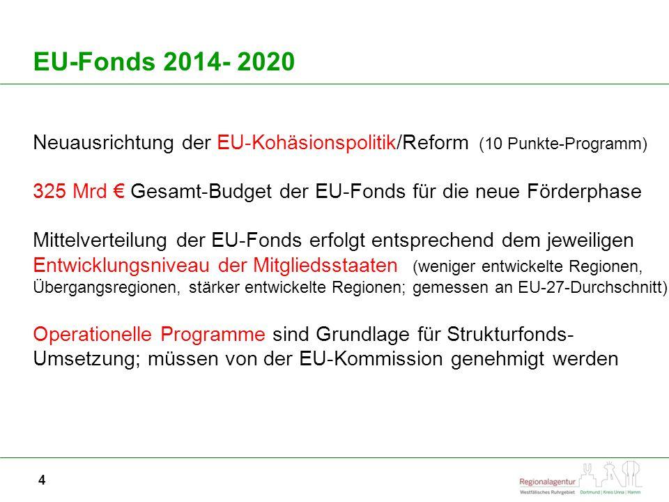 4 Neuausrichtung der EU-Kohäsionspolitik/Reform (10 Punkte-Programm) 325 Mrd € Gesamt-Budget der EU-Fonds für die neue Förderphase Mittelverteilung der EU-Fonds erfolgt entsprechend dem jeweiligen Entwicklungsniveau der Mitgliedsstaaten (weniger entwickelte Regionen, Übergangsregionen, stärker entwickelte Regionen; gemessen an EU-27-Durchschnitt) Operationelle Programme sind Grundlage für Strukturfonds- Umsetzung; müssen von der EU-Kommission genehmigt werden EU-Fonds 2014- 2020