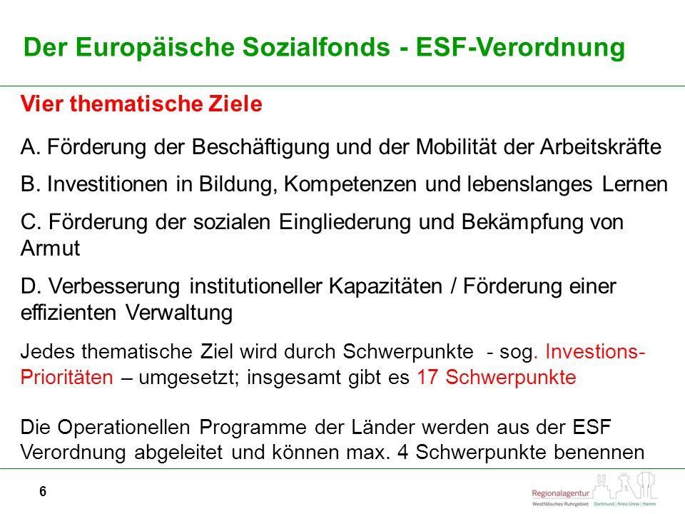 6 Vier thematische Ziele A.Förderung der Beschäftigung und der Mobilität der Arbeitskräfte B.