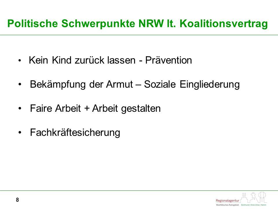 8 Kein Kind zurück lassen - Prävention Bekämpfung der Armut – Soziale Eingliederung Faire Arbeit + Arbeit gestalten Fachkräftesicherung Politische Schwerpunkte NRW lt.