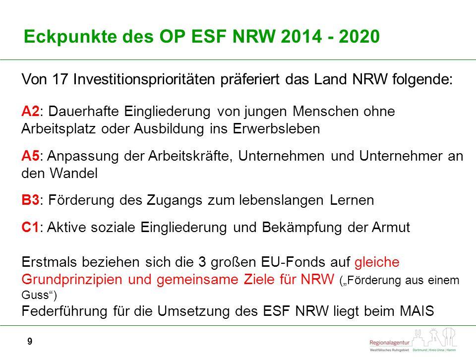 """9 Eckpunkte des OP ESF NRW 2014 - 2020 Von 17 Investitionsprioritäten präferiert das Land NRW folgende: A2: Dauerhafte Eingliederung von jungen Menschen ohne Arbeitsplatz oder Ausbildung ins Erwerbsleben A5: Anpassung der Arbeitskräfte, Unternehmen und Unternehmer an den Wandel B3: Förderung des Zugangs zum lebenslangen Lernen C1: Aktive soziale Eingliederung und Bekämpfung der Armut Erstmals beziehen sich die 3 großen EU-Fonds auf gleiche Grundprinzipien und gemeinsame Ziele für NRW (""""Förderung aus einem Guss ) Federführung für die Umsetzung des ESF NRW liegt beim MAIS"""