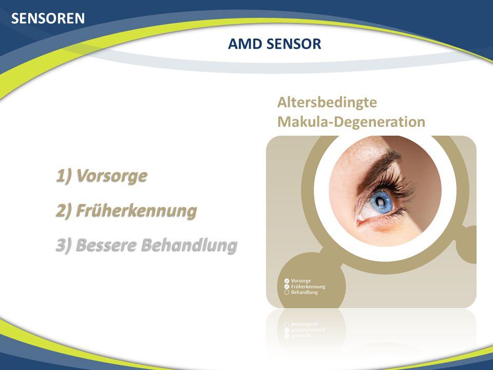 SENSOREN AMD SENSOR Altersbedingte Makula-Degeneration 1) Vorsorge 2) Früherkennung 3) Bessere Behandlung