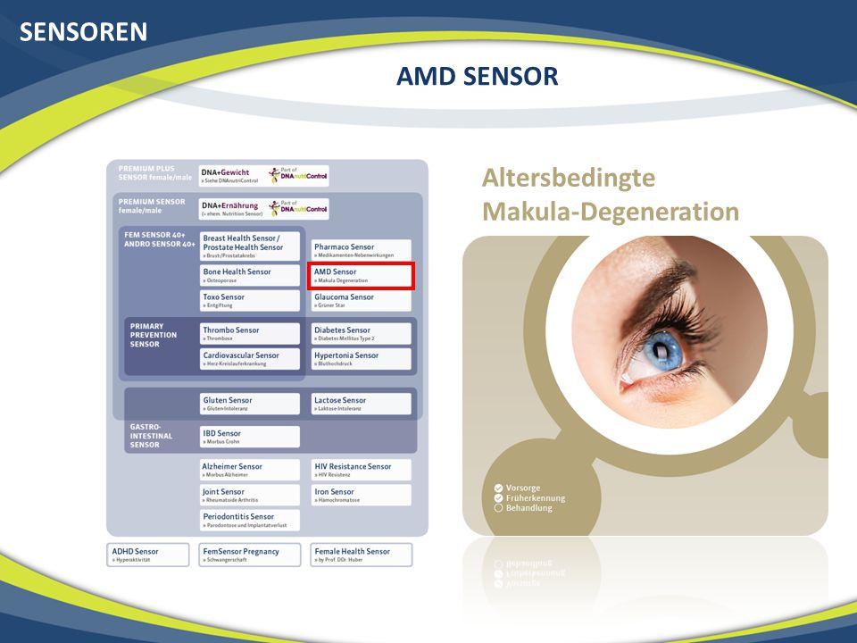 SENSOREN AMD SENSOR Altersbedingte Makula-Degeneration