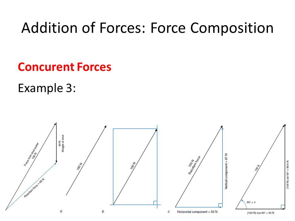 Addition of Forces: Force Composition Concurent Forces Example 3: a