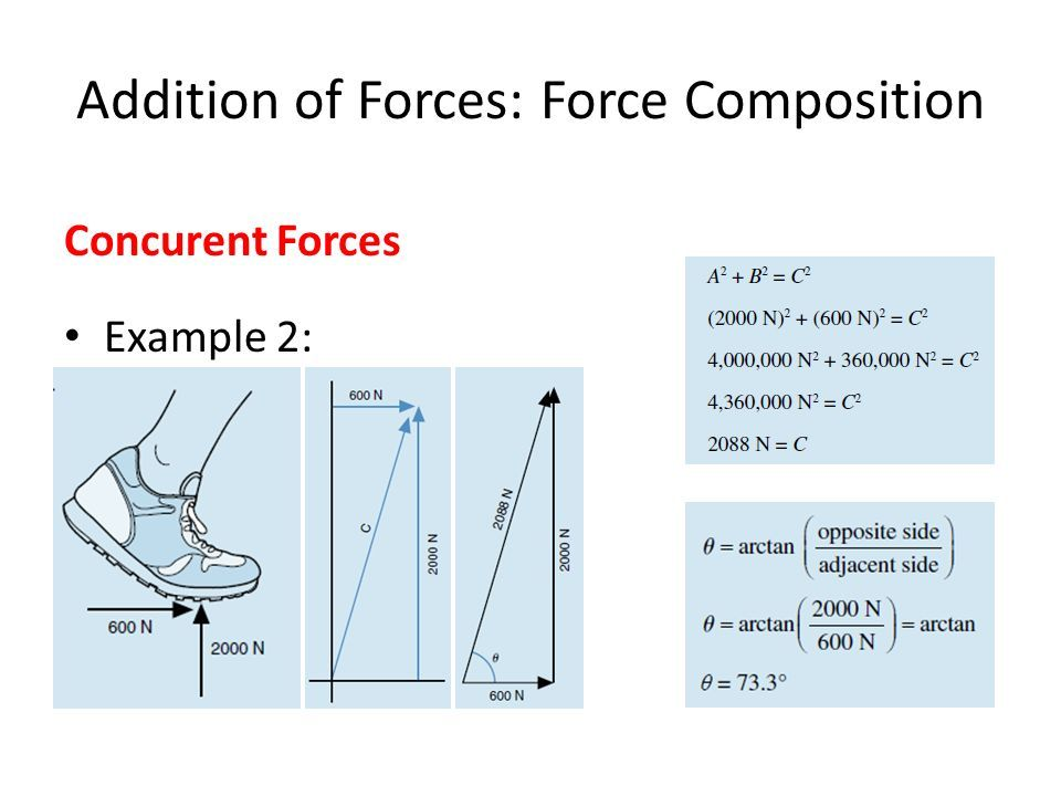 Addition of Forces: Force Composition Concurent Forces Example 2: