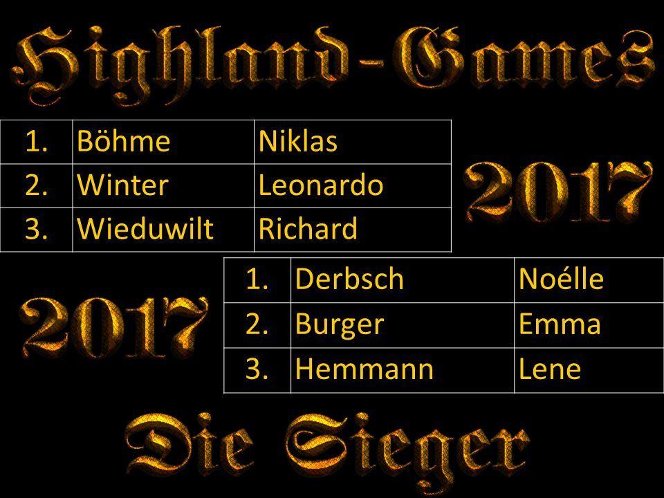1.BöhmeNiklas 2.WinterLeonardo 3.WieduwiltRichard 1.DerbschNoélle 2.BurgerEmma 3.HemmannLene