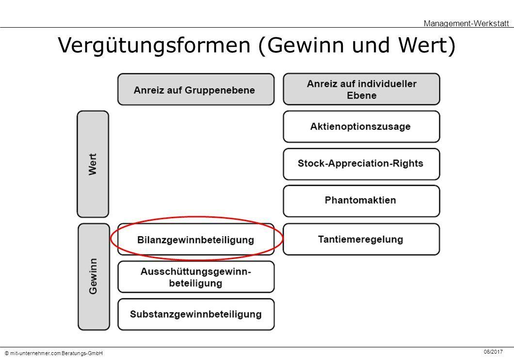 06/2017 © mit-unternehmer.com Beratungs-GmbH Vergütungsformen (Gewinn und Wert) Management-Werkstatt