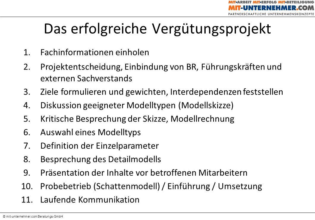 © mit-unternehmer.com Beratungs-GmbH Engagement / Motivation: Verteilung Gallup-Consulting: Engagement Index Deutschland 2014 3,8 Fehltage6,5 Fehltage8,8 Fehltage + 230%