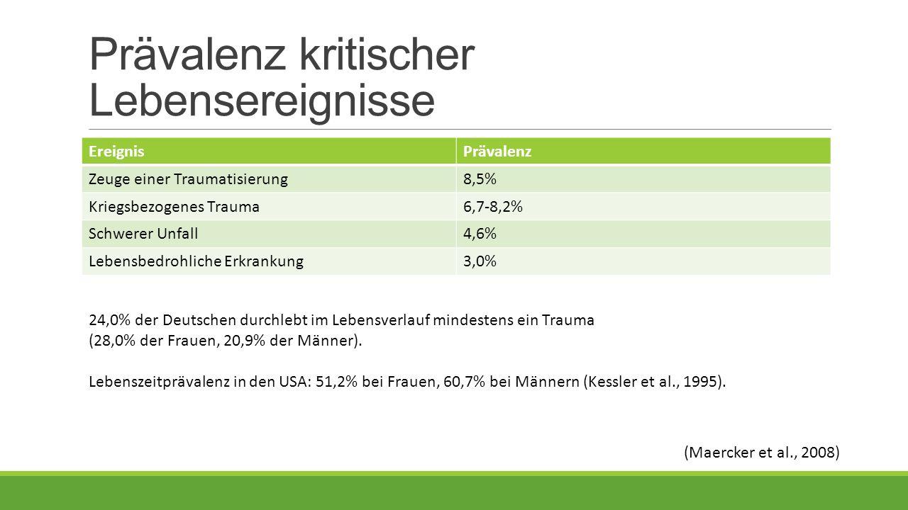 Prävalenz kritischer Lebensereignisse EreignisPrävalenz Zeuge einer Traumatisierung8,5% Kriegsbezogenes Trauma6,7-8,2% Schwerer Unfall4,6% Lebensbedrohliche Erkrankung3,0% 24,0% der Deutschen durchlebt im Lebensverlauf mindestens ein Trauma (28,0% der Frauen, 20,9% der Männer).