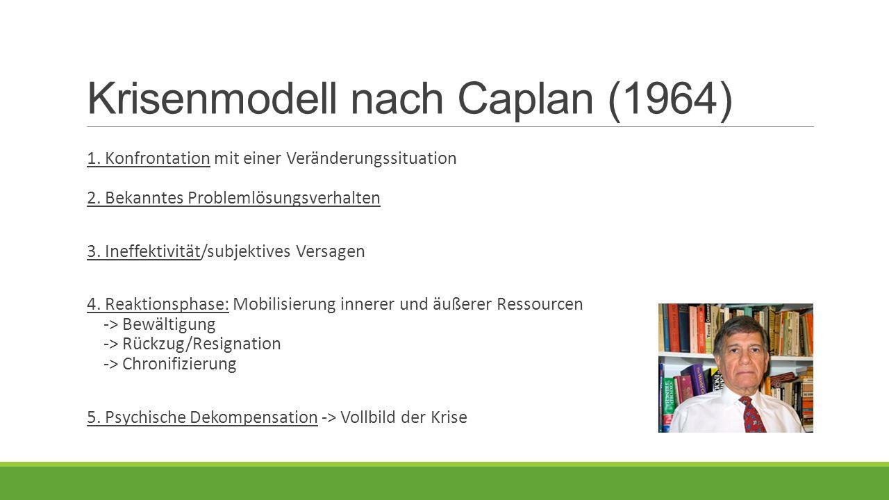 Krisenmodell nach Caplan (1964) 1. Konfrontation mit einer Veränderungssituation 2.
