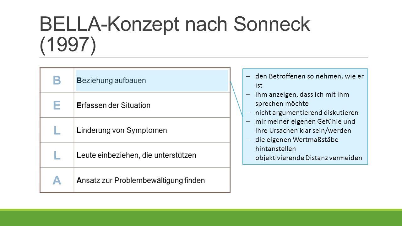 BELLA-Konzept nach Sonneck (1997)  den Betroffenen so nehmen, wie er ist  ihm anzeigen, dass ich mit ihm sprechen möchte  nicht argumentierend diskutieren  mir meiner eigenen Gefühle und ihre Ursachen klar sein/werden  die eigenen Wertmaßstäbe hintanstellen  objektivierende Distanz vermeiden