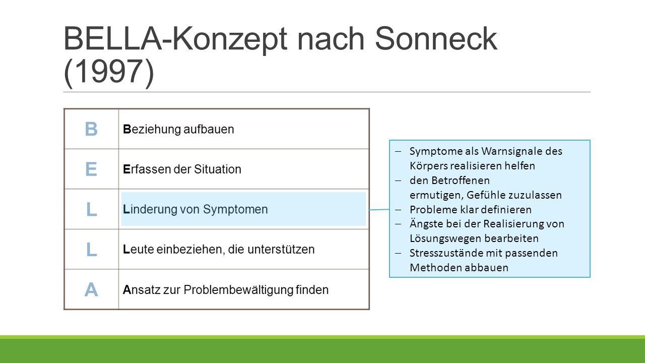 BELLA-Konzept nach Sonneck (1997)  Symptome als Warnsignale des Körpers realisieren helfen  den Betroffenen ermutigen, Gefühle zuzulassen  Probleme klar definieren  Ängste bei der Realisierung von Lösungswegen bearbeiten  Stresszustände mit passenden Methoden abbauen