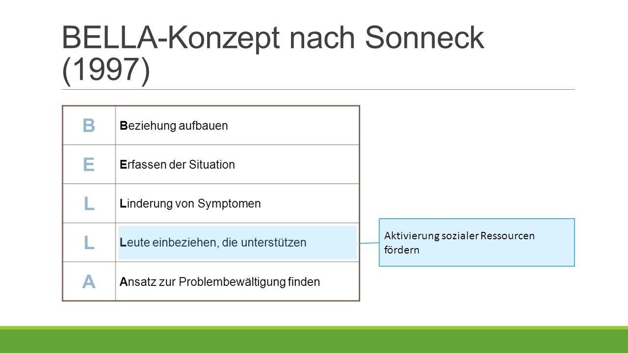 BELLA-Konzept nach Sonneck (1997) Aktivierung sozialer Ressourcen fördern