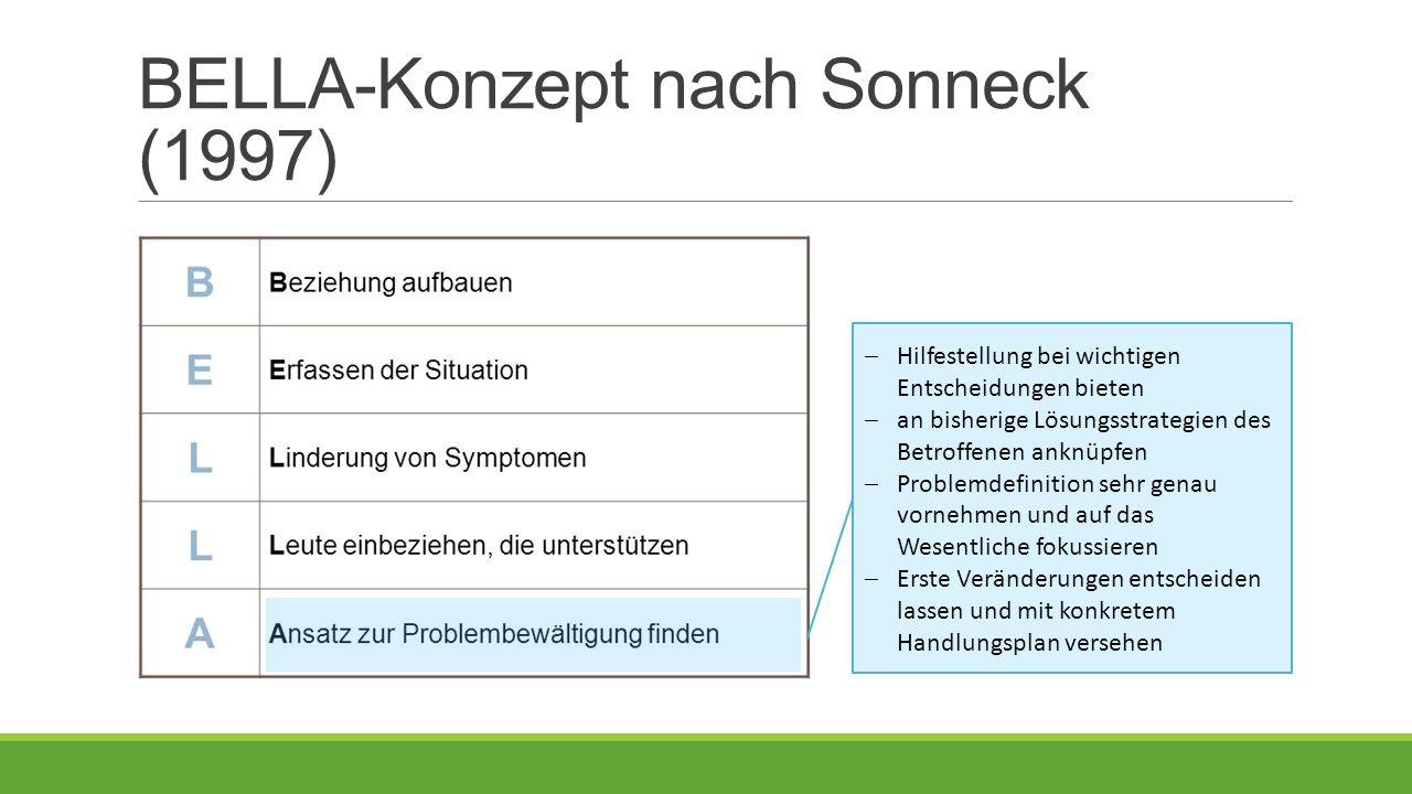 BELLA-Konzept nach Sonneck (1997)  Hilfestellung bei wichtigen Entscheidungen bieten  an bisherige Lösungsstrategien des Betroffenen anknüpfen  Problemdefinition sehr genau vornehmen und auf das Wesentliche fokussieren  Erste Veränderungen entscheiden lassen und mit konkretem Handlungsplan versehen