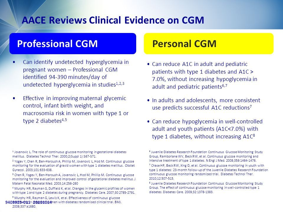 9403925-011 20101014 AACE Reviews Clinical Evidence on CGM Professional CGMPersonal CGM Can reduce A1C in adult and pediatric patients with type 1 diabetes and A1C > 7.0%, without increasing hypoglycemia in adult and pediatric patients 6,7 In adults and adolescents, more consistent use predicts successful A1C reductions 7 Can reduce hypoglycemia in well-controlled adult and youth patients (A1C<7.0%) with type 1 diabetes, without increasing A1C 8 Can identify undetected hyperglycemia in pregnant women – Professional CGM identified 94-390 minutes/day of undetected hyperglycemia in studies 1,2,3 Effective in improving maternal glycemic control, infant birth weight, and macrosomia risk in women with type 1 or type 2 diabetes 4,5 1 Jovanovic L.