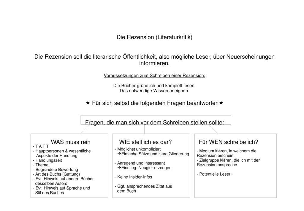 Groß Buchbesprechung Arbeitsblatt Pdf Fotos - Arbeitsblätter für ...