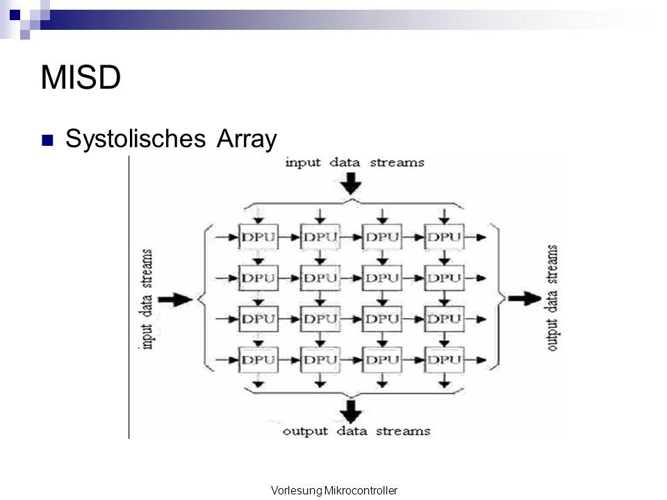 Vorlesung Mikrocontroller MISD Systolisches Array