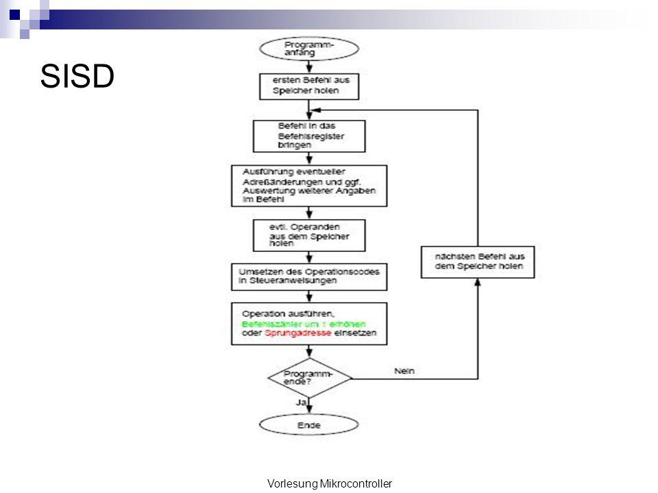 Vorlesung Mikrocontroller SISD