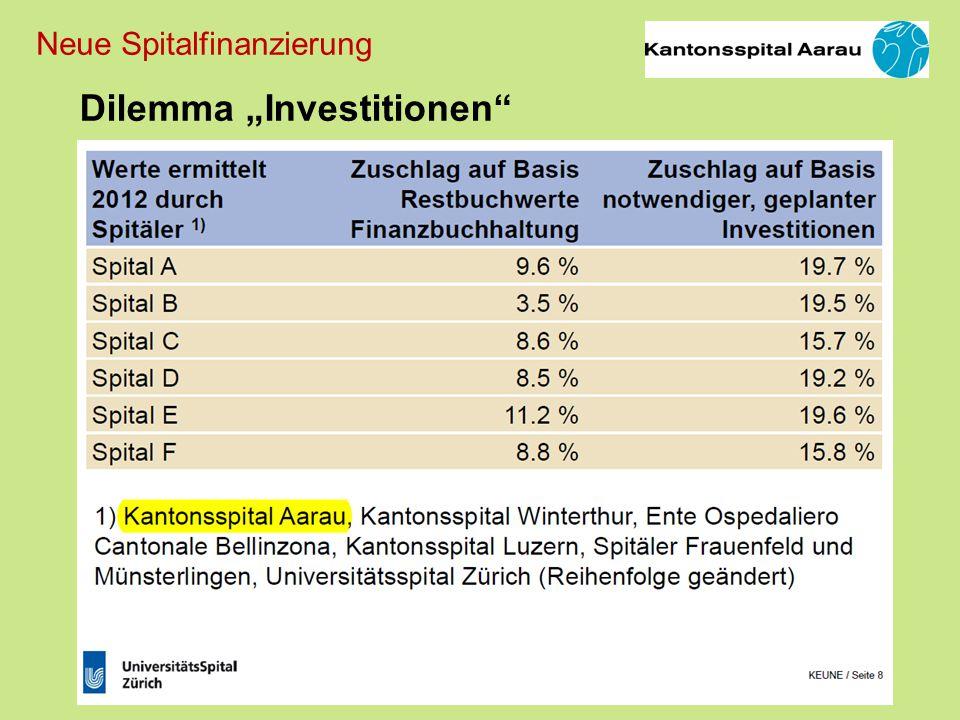 Dilemma Investitionen Neue Spitalfinanzierung