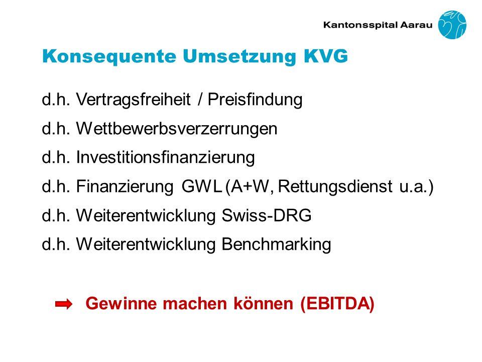 Konsequente Umsetzung KVG d.h.Vertragsfreiheit / Preisfindung d.h.