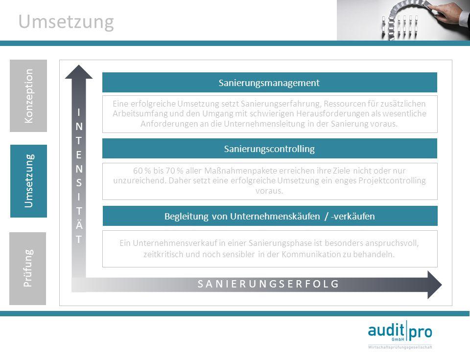 Umsetzung Sanierungsmanagement Sanierungscontrolling Begleitung von Unternehmenskäufen / -verkäufen Eine erfolgreiche Umsetzung setzt Sanierungserfahr
