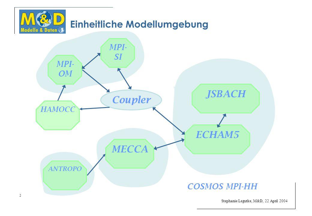 Stephanie Legutke, M&D, 22 April 2004 2 Einheitliche Modellumgebung Coupler MPI- SI JSBACH HAMOCC ECHAM5MECCA MPI- OM COSMOS MPI-HH ANTROPO