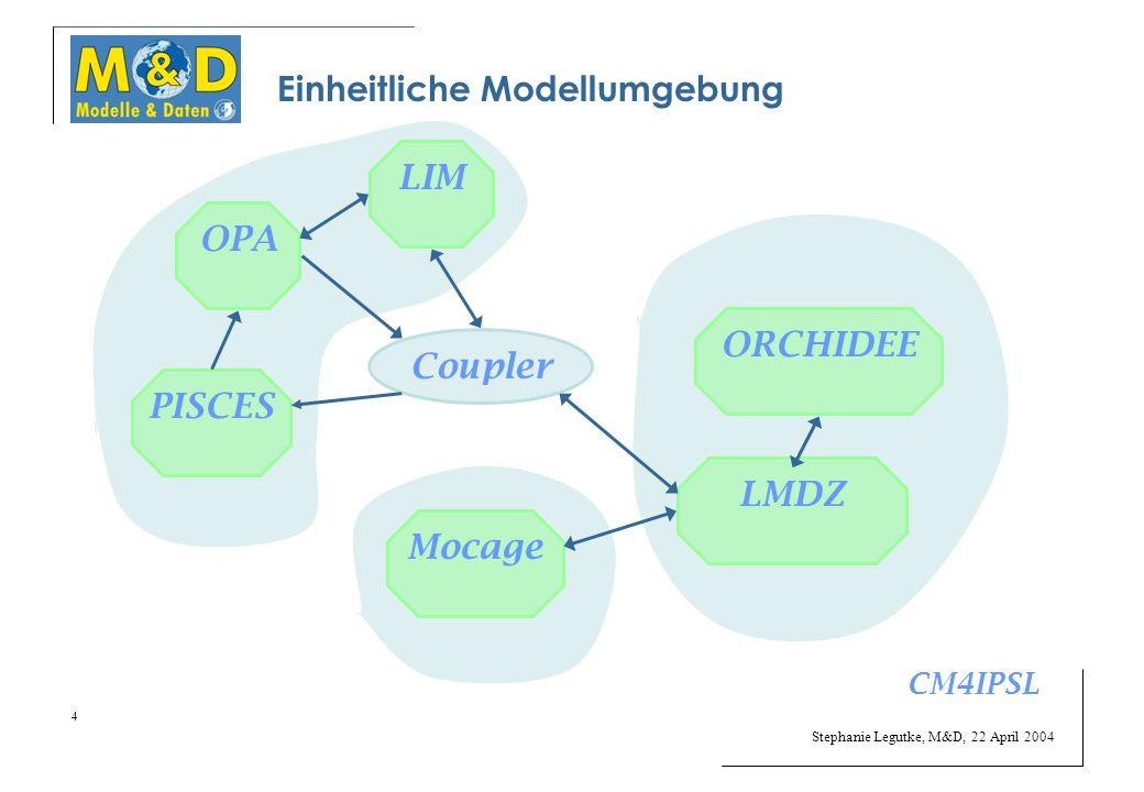 Stephanie Legutke, M&D, 22 April 2004 4 Einheitliche Modellumgebung Coupler LIMORCHIDEEPISCESLMDZMocageOPA CM4IPSL