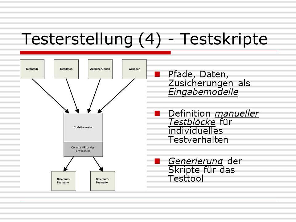 Testerstellung (4) - Testskripte Pfade, Daten, Zusicherungen als Eingabemodelle Definition manueller Testblöcke für individuelles Testverhalten Generierung der Skripte für das Testtool