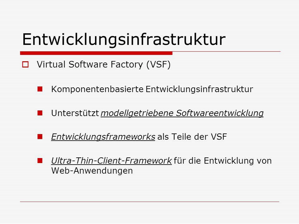 Entwicklungsinfrastruktur Virtual Software Factory (VSF) Komponentenbasierte Entwicklungsinfrastruktur Unterstützt modellgetriebene Softwareentwicklung Entwicklungsframeworks als Teile der VSF Ultra-Thin-Client-Framework für die Entwicklung von Web-Anwendungen