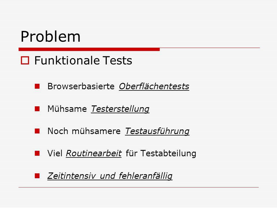 Problem Funktionale Tests Browserbasierte Oberflächentests Mühsame Testerstellung Noch mühsamere Testausführung Viel Routinearbeit für Testabteilung Z