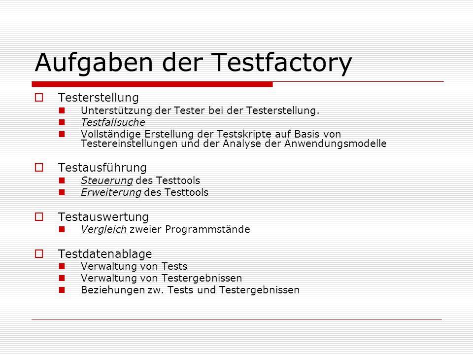 Aufgaben der Testfactory Testerstellung Unterstützung der Tester bei der Testerstellung. Testfallsuche Vollständige Erstellung der Testskripte auf Bas