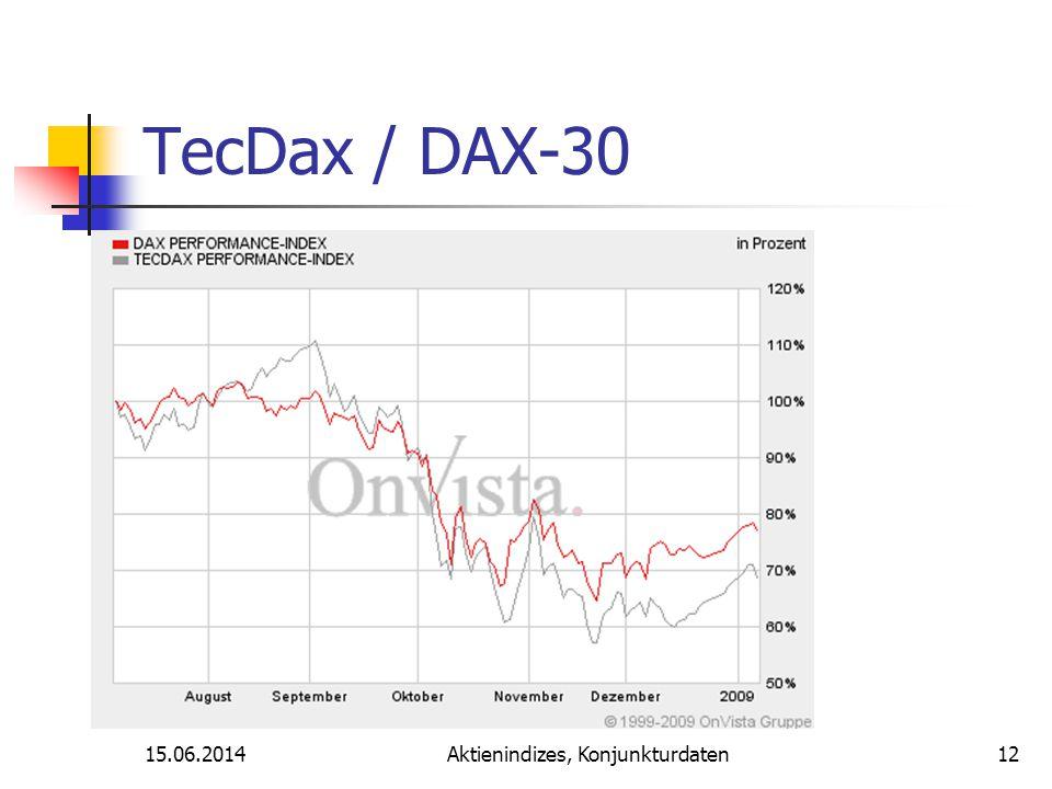 15.06.2014Aktienindizes, Konjunkturdaten TecDax / DAX-30 12