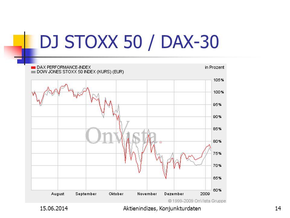 15.06.2014Aktienindizes, Konjunkturdaten DJ STOXX 50 / DAX-30 14