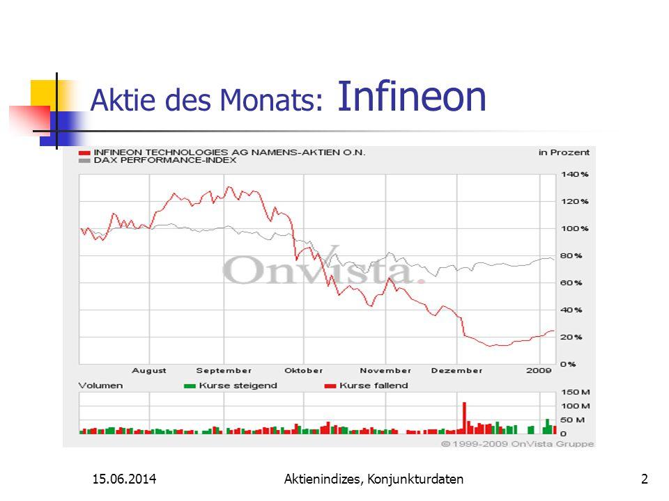 Aktienindizes, Konjunkturdaten Aktie des Monats: Infineon 15.06.20142