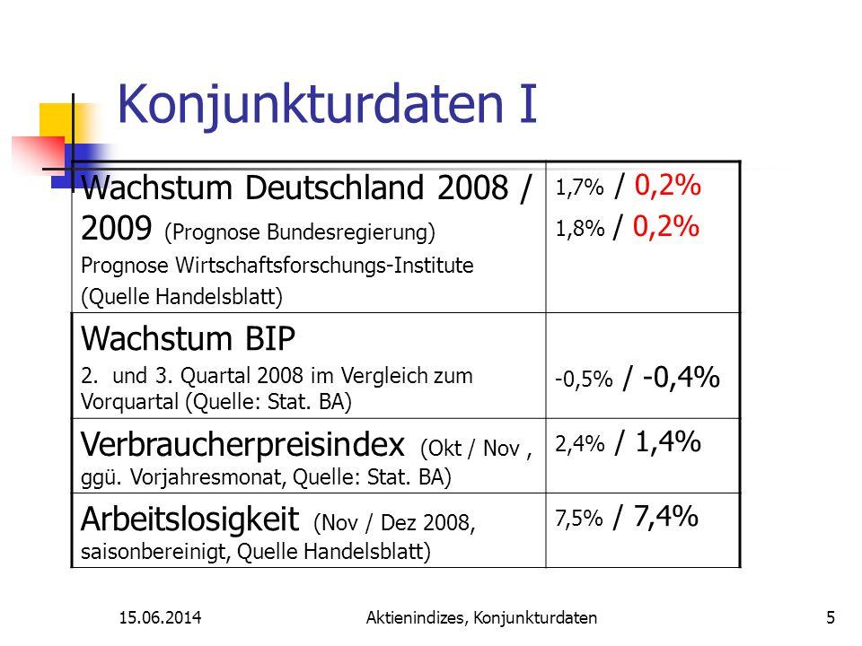 15.06.2014Aktienindizes, Konjunkturdaten Konjunkturdaten II Leitzinsen (aktuell, Quelle Handelsblatt) Eurozone USA 2,5 % (3,25%) 0-1% (1,00 %) Ifo-Klima (Klima, Nov/Dez 2008, Quelle Handelsbaltt) 85,8 / 82,6 GfK-Konsumklima (Dez-08 / Jan-09, Quelle: GfK) 2,1 / 2,1 FTD Insider-Index (Nov/ Dez 2008, Quelle FTD) 97 / 86 6