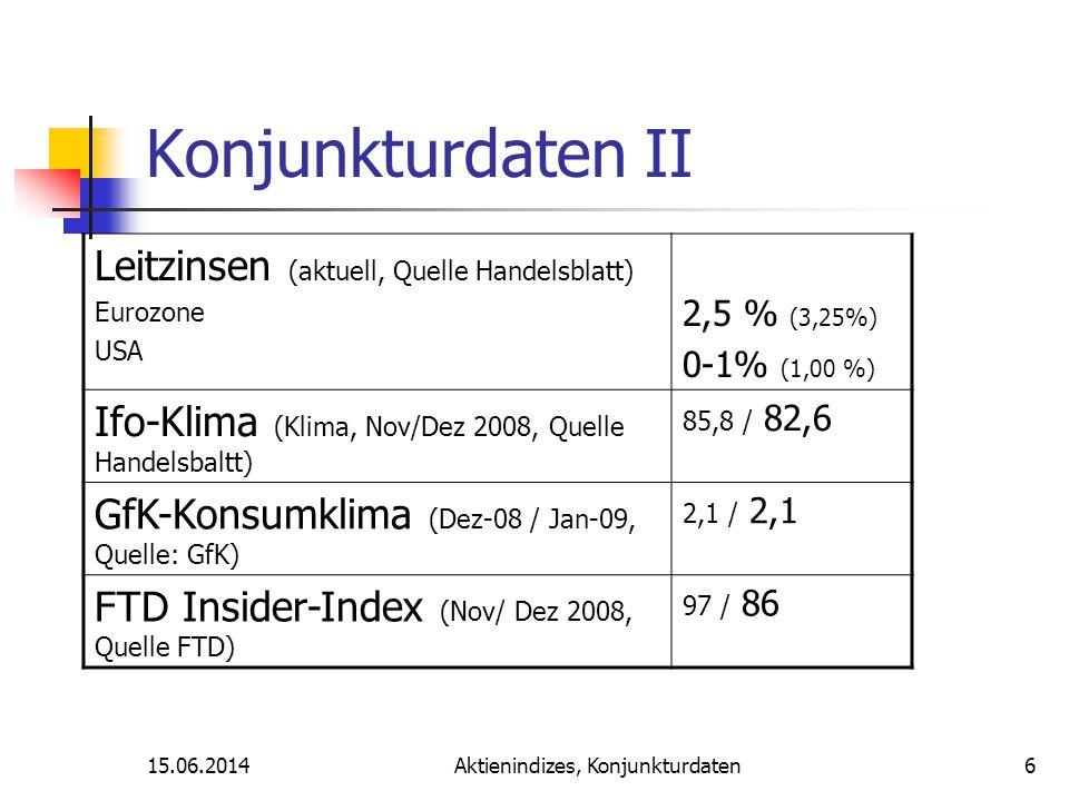15.06.2014Aktienindizes, Konjunkturdaten Nikkei 225 / DAX-30 / EURJPY 17