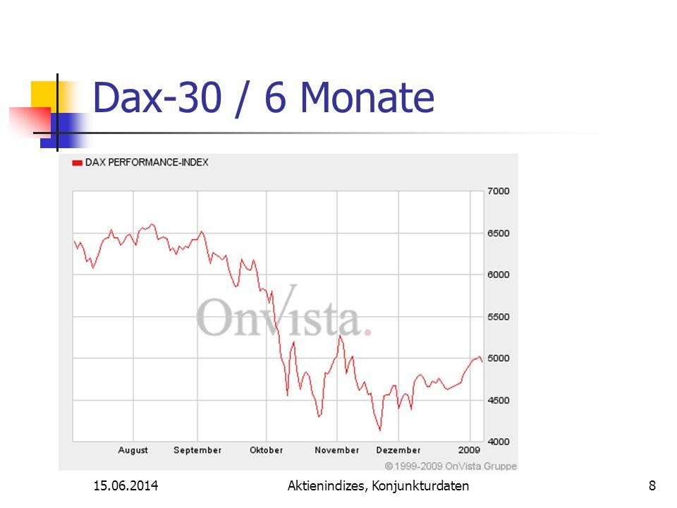 15.06.2014Aktienindizes, Konjunkturdaten Dax-30 / 6 Monate 8