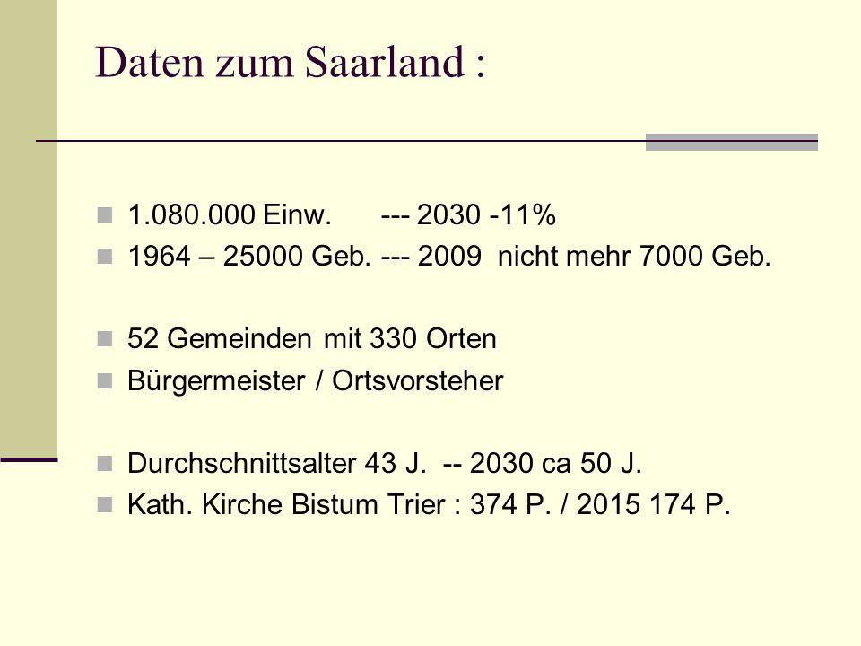 Daten zum Saarland : 1.080.000 Einw. --- 2030 -11% 1964 – 25000 Geb.
