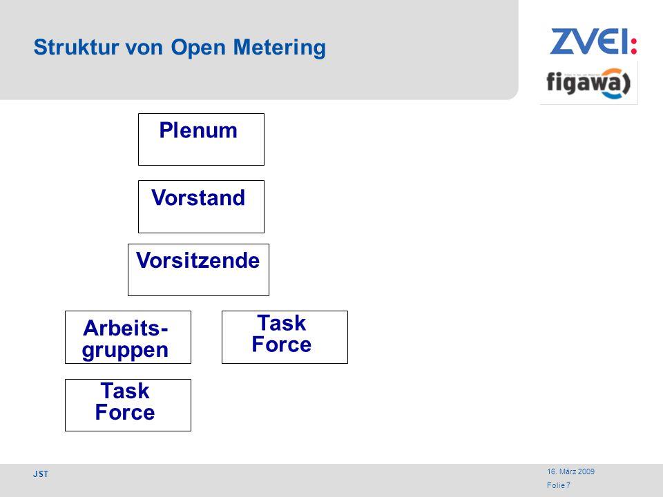 16. März 2009 Folie 7 JST Struktur von Open Metering Plenum Vorstand Arbeits- gruppen Task Force Vorsitzende