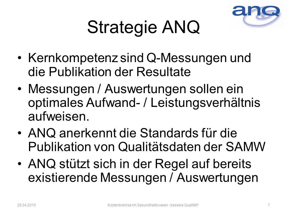 Strategie ANQ Kernkompetenz sind Q-Messungen und die Publikation der Resultate Messungen / Auswertungen sollen ein optimales Aufwand- / Leistungsverhä