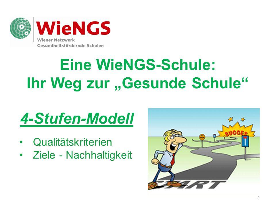 4 Eine WieNGS-Schule: Ihr Weg zur Gesunde Schule 4-Stufen-Modell Qualitätskriterien Ziele - Nachhaltigkeit