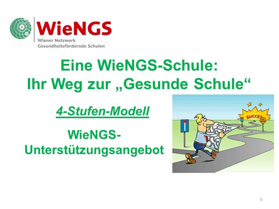 6 4-Stufen-Modell WieNGS- Unterstützungsangebot Eine WieNGS-Schule: Ihr Weg zur Gesunde Schule