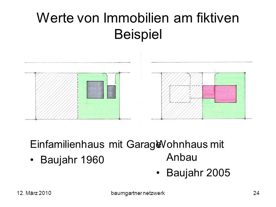 12. März 2010baumgartner netzwerk24 Werte von Immobilien am fiktiven Beispiel Wohnhaus mit Anbau Baujahr 2005 Einfamilienhaus mit Garage Baujahr 1960