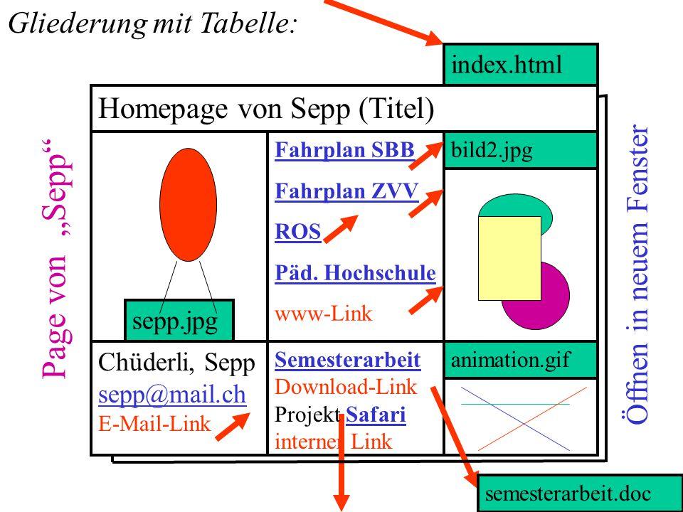 index.html sepp.jpg Page von Sepp Öffnen in neuem Fenster Homepage von Sepp (Titel) Chüderli, Sepp sepp@mail.ch E-Mail-Link Fahrplan SBB Fahrplan ZVV ROS Päd.