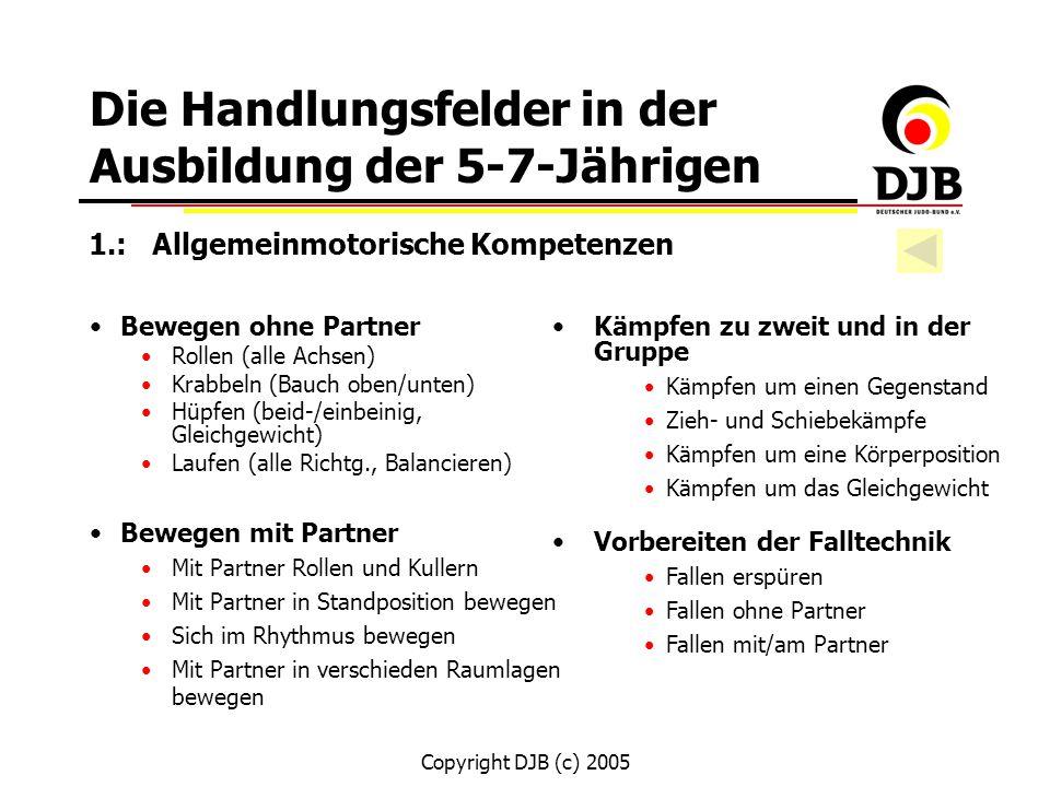 Copyright DJB (c) 2005 Die Handlungsfelder in der Ausbildung der 5-7-Jährigen Bewegen ohne Partner Rollen (alle Achsen) Krabbeln (Bauch oben/unten) Hü