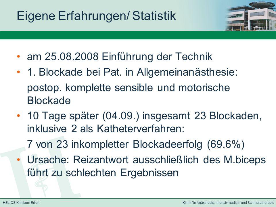 HELIOS Klinikum ErfurtKlinik für Anästhesie, Intensivmedizin und Schmerztherapie Eigene Erfahrungen/ Statistik am 25.08.2008 Einführung der Technik 1.