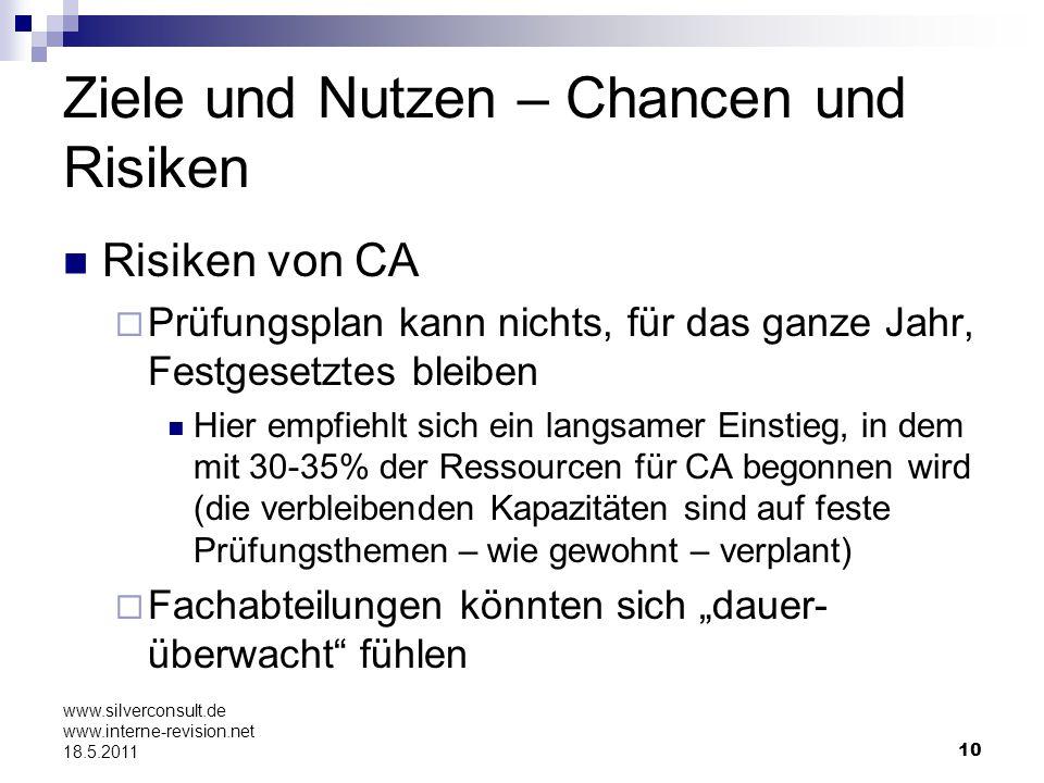 10 www.silverconsult.de www.interne-revision.net 18.5.2011 Ziele und Nutzen – Chancen und Risiken Risiken von CA Prüfungsplan kann nichts, für das gan